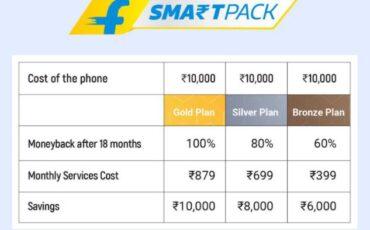 Flipkart has introduced Flipkart SmartPack