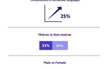 Practo insights Vernacular launch min