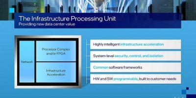 Intel Infrastructure Processing Unit min